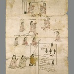 Genealogy and Land Record of Juan Tepetzin (Fragmento de las Mujeres)